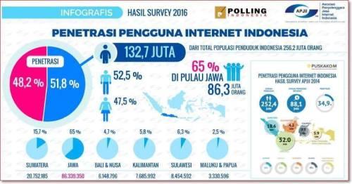 pasar-internet